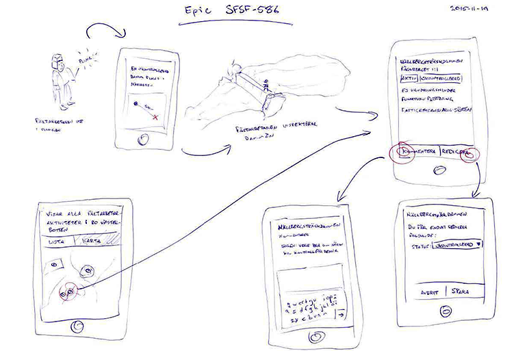 Storyboard visualizing a scenario where the mobile app is being used.